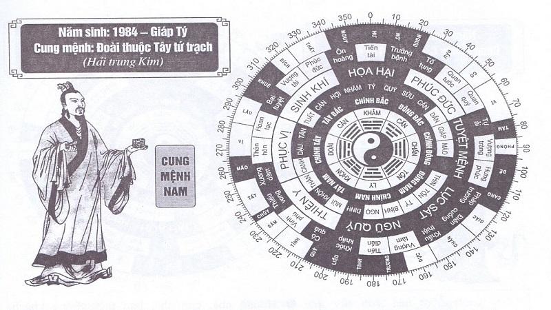 Menh Nam Tuoi Giap Ty 1984